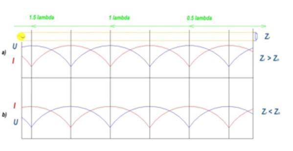 507_dil7obr3.jpg: Pokud se ti obrázek nezobrazí klikni pravým tlačítkem myši na nějaké místo v obrázku a vyber ZOBRAZIT OBRÁZEK